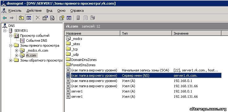 Dns сервер для сайта на windows 2003 unix и windows это одни из наиболее встречаемых хостинговых